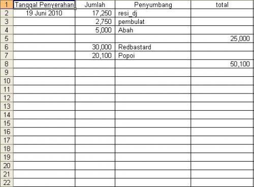 laporan Anjal  509 x 375 .jpg