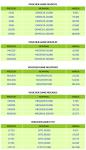 S-PULSA Powered by OtomaX dari BLORA Pulsa Termurah 2015