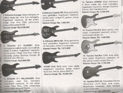 harga gitar 2.jpg