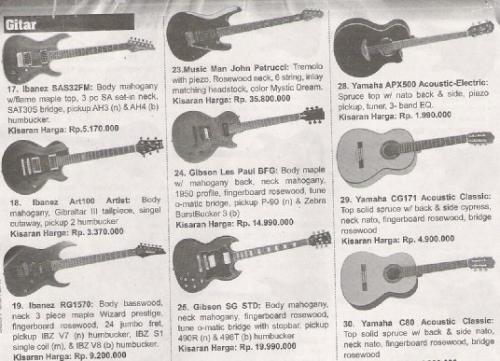harga gitar 3.jpg